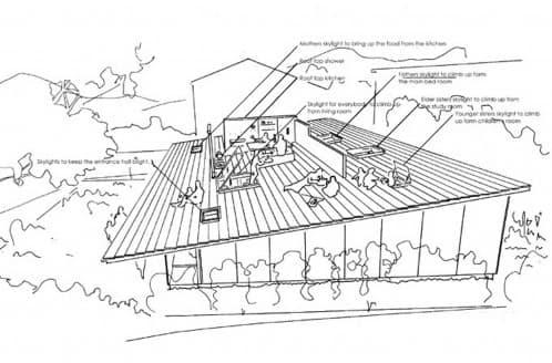 dibujo casa tejado habitable