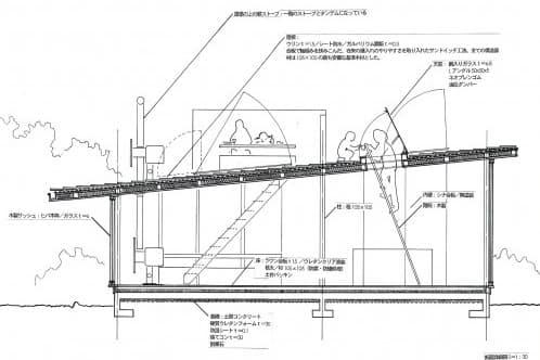 sección-casa-tejado-habitable