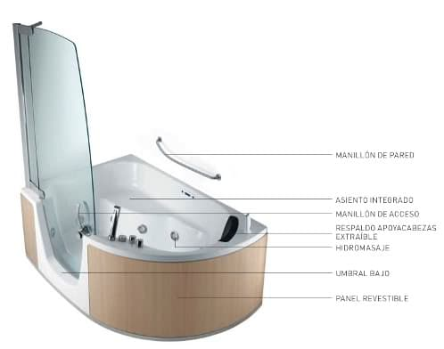 detalles combinado bañera_ducha