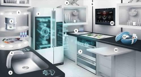 cocina-futuro-2040-ikea