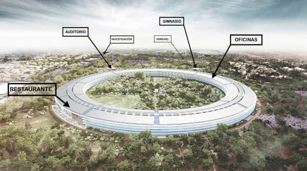 Planos del Campus de Apple en Cupertino
