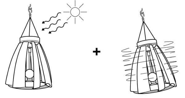 IKEA-Solvinden-lampara-solar-viento