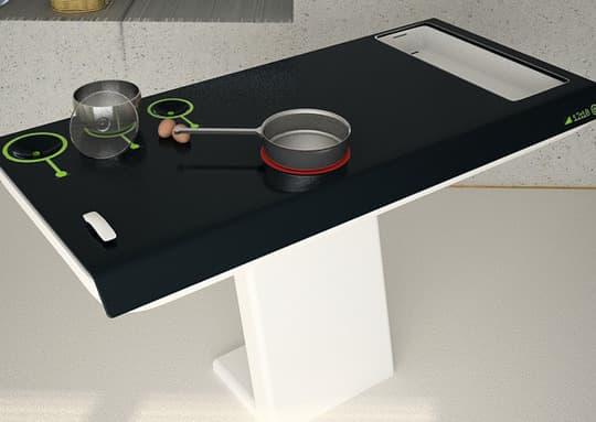 Extractor De Baño Future:el lema de food in 2025 en el departamento de diseño industrial de