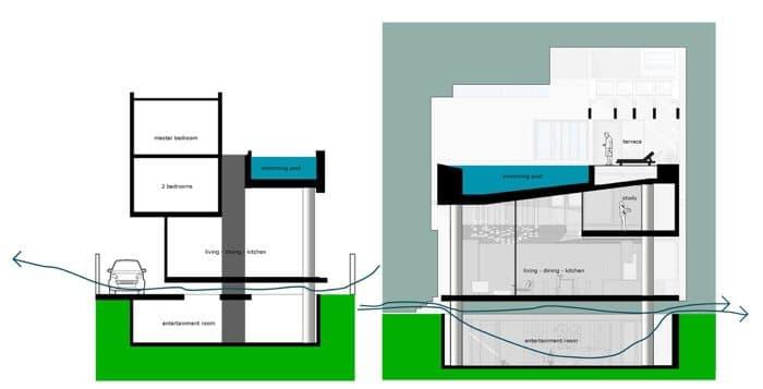 Casa con piscina en azotea de arquitectos nh d n for Construir alberca en azotea