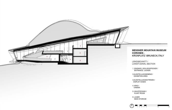 MMM-Museo-Messner-plano-seccion