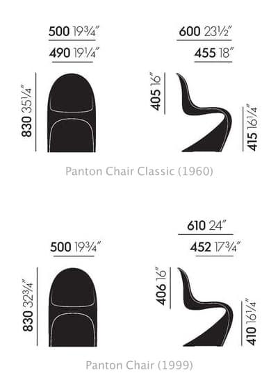 dimensiones-silla-panton-1960-1999