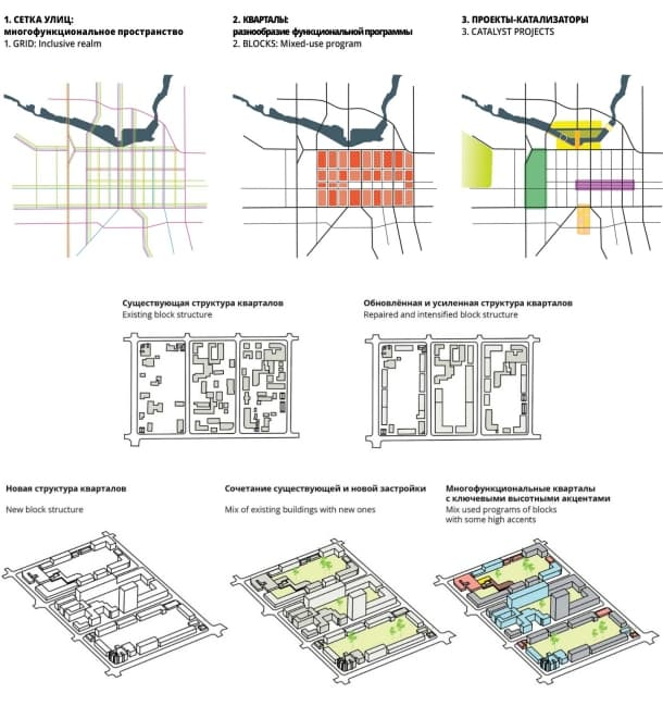 estrategias-plan-urbanistico-cheliabinsk