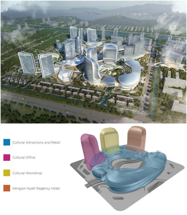 usos complejo Novotown Hengqin China